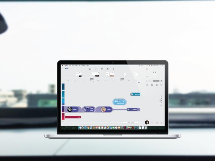 Luise-Caroline Gall | IVI – smart portfolio tool